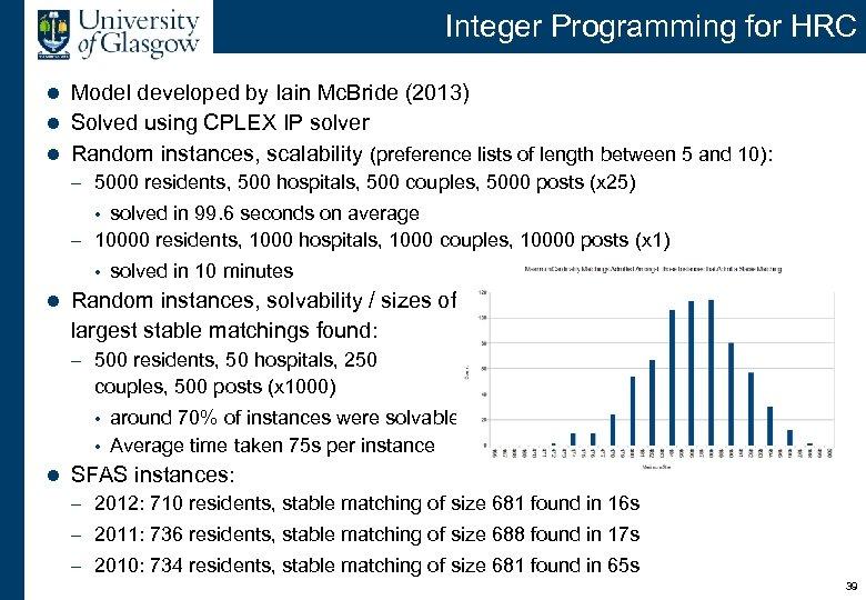 Integer Programming for HRC Model developed by Iain Mc. Bride (2013) l Solved using