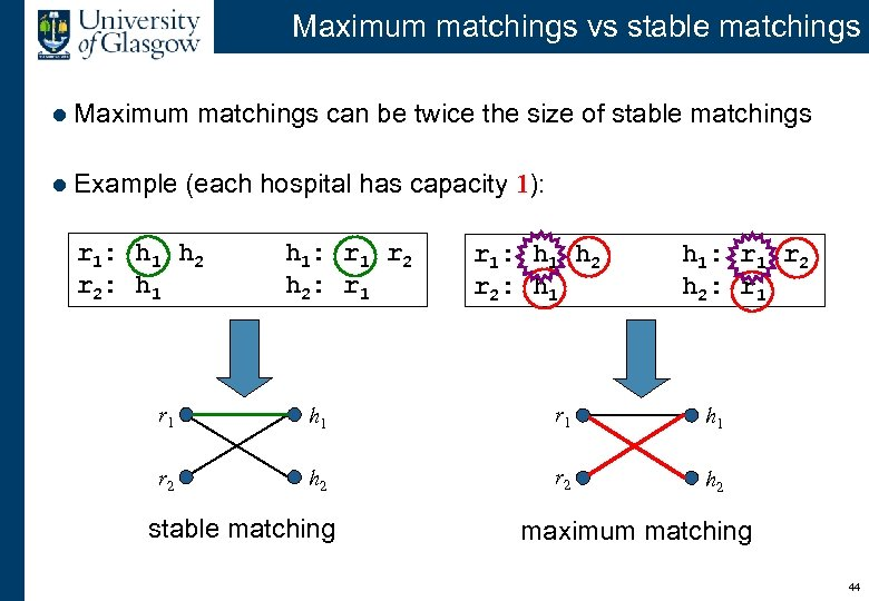 Maximum matchings vs stable matchings l Maximum matchings can be twice the size of