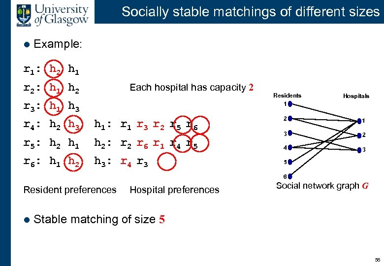 Socially stable matchings of different sizes l Example: r 1: h 2 h 1