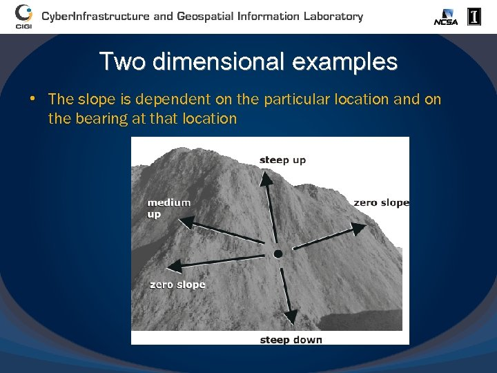 Two dimensional examples • The slope is dependent on the particular location and on