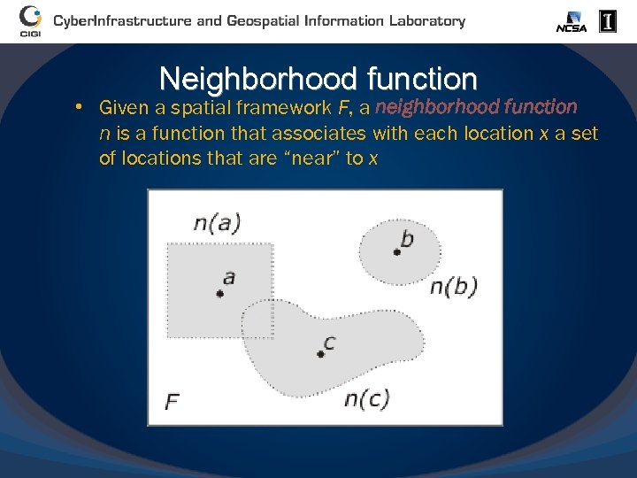 Neighborhood function • Given a spatial framework F, a neighborhood function n is a
