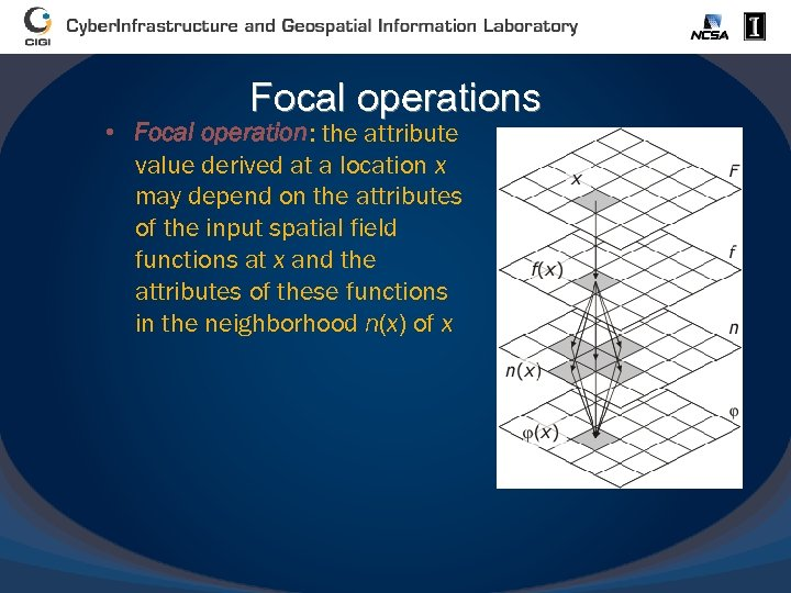 Focal operations • Focal operation: the attribute value derived at a location x may