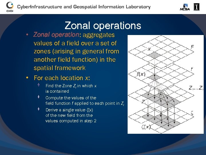 Zonal operations • Zonal operation: aggregates values of a field over a set of