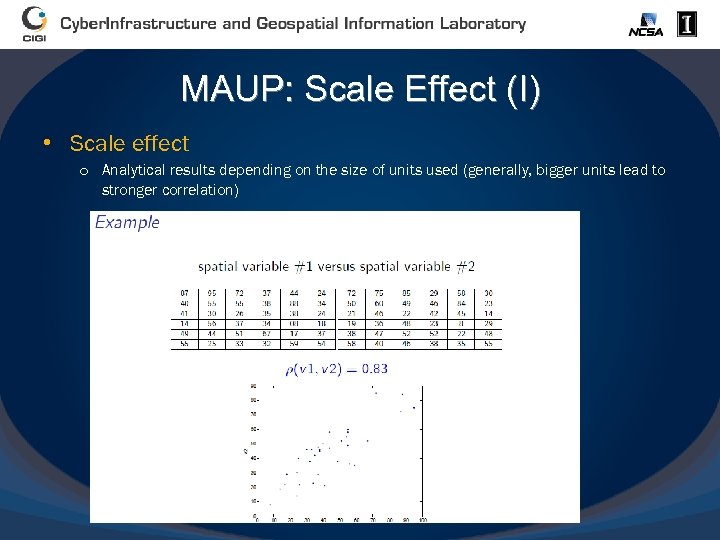 MAUP: Scale Effect (I) • Scale effect o Analytical results depending on the size