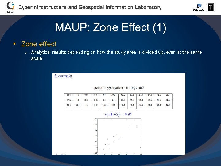 MAUP: Zone Effect (1) • Zone effect o Analytical results depending on how the