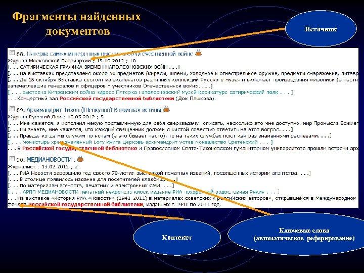 Фрагменты найденных документов Источник Контекст Ключевые слова (автоматическое реферирование)