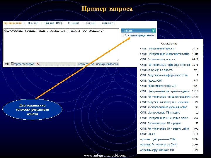 Пример запроса Для повышения точности результата поиска www. integrumworld. com