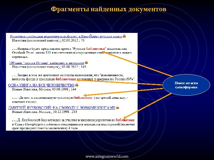 Фрагменты найденных документов Поиск по всем словоформам www. integrumworld. com