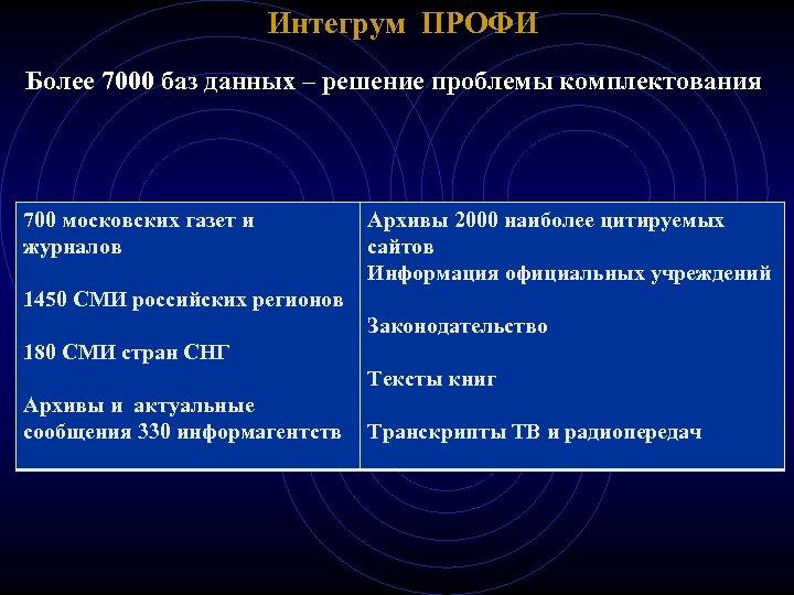 Интегрум ПРОФИ Более 7000 баз данных – решение проблемы комплектования 700 московских газет и