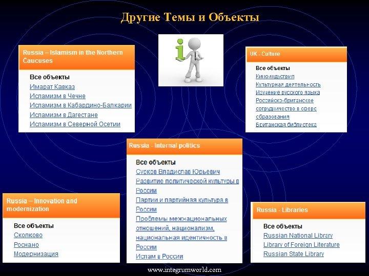 Другие Темы и Объекты www. integrumworld. com