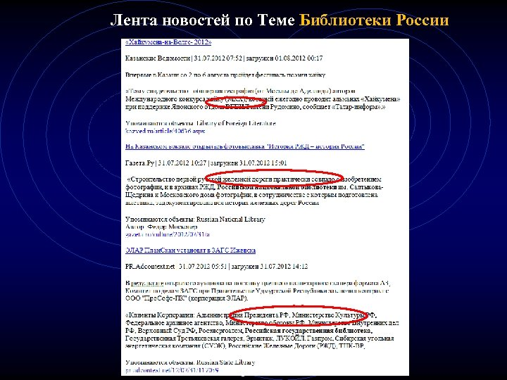 Лента новостей по Теме Библиотеки России www. integrumworld. com