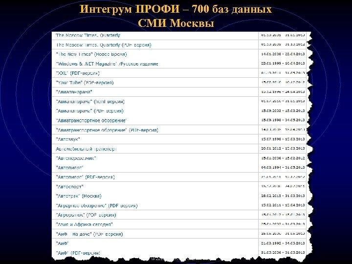 Интегрум ПРОФИ – 700 баз данных СМИ Москвы www. integrumworld. com