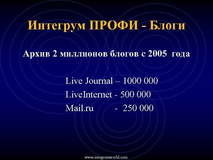 Интегрум ПРОФИ - Блоги Архив 2 миллионов блогов c 2005 года Live Journal –