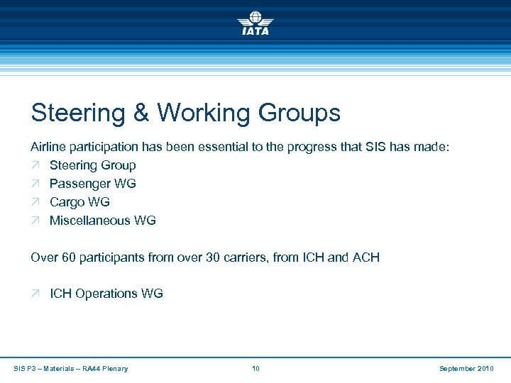 Steering & Working Groups Airline participation has been essential to the progress that SIS