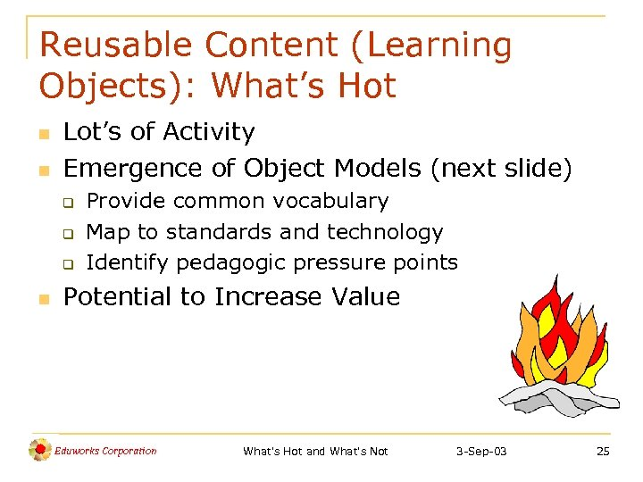 Reusable Content (Learning Objects): What's Hot n n Lot's of Activity Emergence of Object