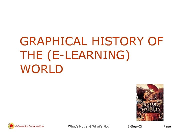 GRAPHICAL HISTORY OF THE (E-LEARNING) WORLD Eduworks Corporation What's Hot and What's Not 3
