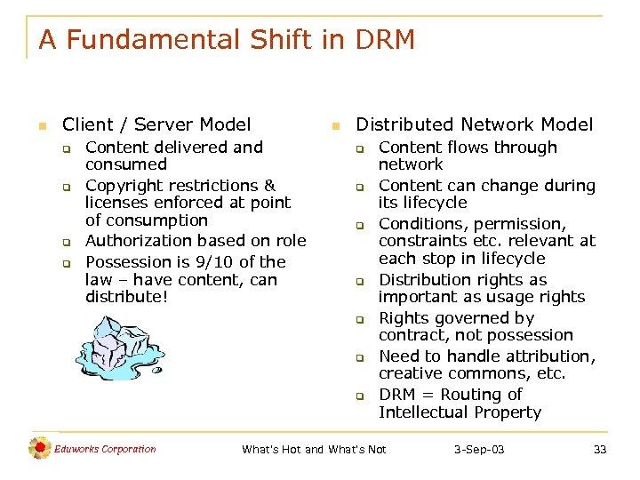 A Fundamental Shift in DRM n Client / Server Model q q Content delivered