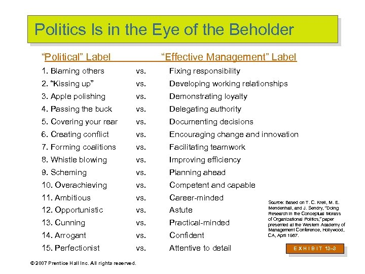 "Politics Is in the Eye of the Beholder ""Political"" Label ""Effective Management"" Label 1."