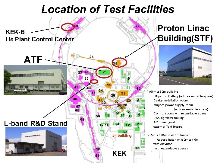 Location of Test Facilities Proton Linac Building(STF) KEK-B He Plant Control Center ATF 1)