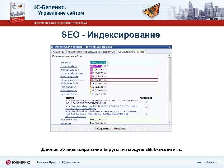 SEO - Индексирование Данные об индексировании берутся из модуля «Веб-аналитика»