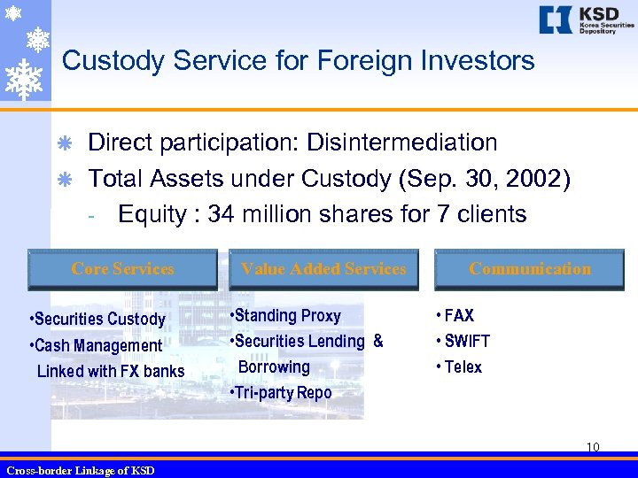 Custody Service for Foreign Investors Direct participation: Disintermediation ã Total Assets under Custody (Sep.