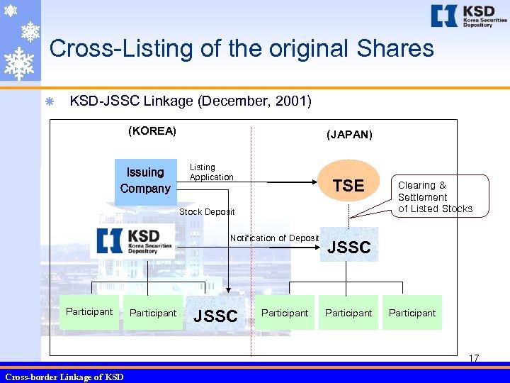 Cross-Listing of the original Shares ã KSD-JSSC Linkage (December, 2001) (KOREA) Issuing Company (JAPAN)