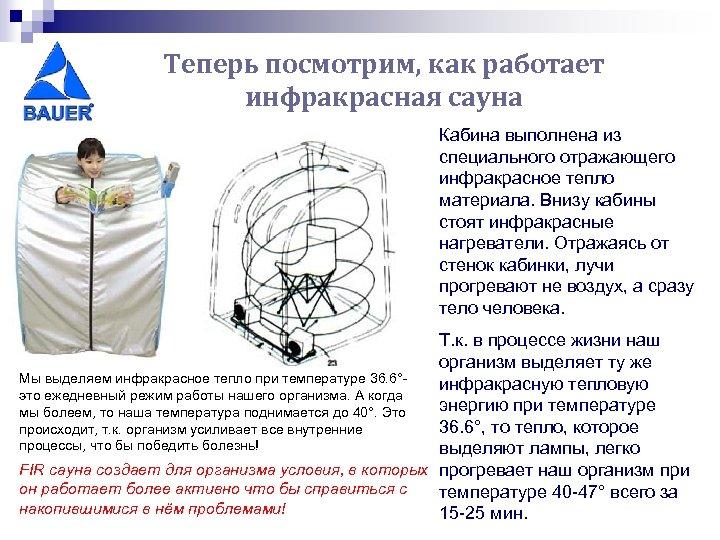 Теперь посмотрим, как работает инфракрасная сауна Кабина выполнена из специального отражающего инфракрасное тепло материала.