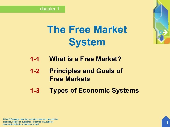 chapter 1 The Free Market System 1 -1 What is a Free Market? 1
