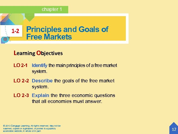 chapter 1 1 -2 Principles and Goals of Free Markets Learning Objectives LO 2