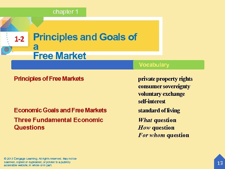 chapter 1 1 -2 Principles and Goals of a Free Market Vocabulary Principles of