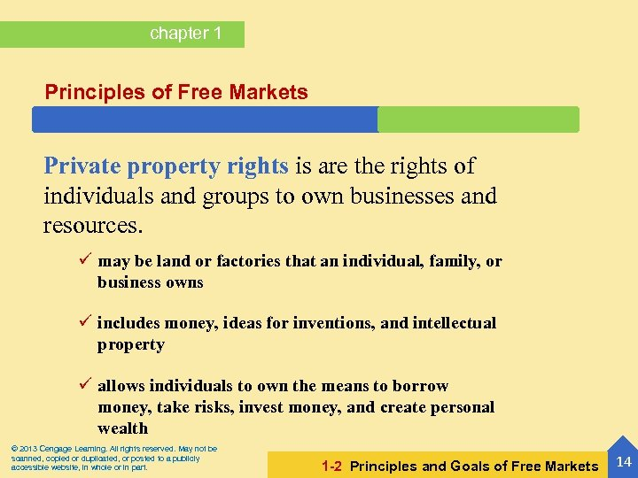 chapter 1 Principles of Free Markets Private property rights is are the rights of