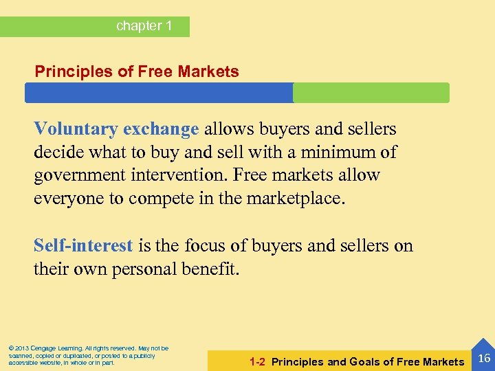 chapter 1 Principles of Free Markets Voluntary exchange allows buyers and sellers decide what