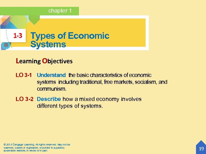 chapter 1 1 -3 Types of Economic Systems Learning Objectives LO 3 -1 Understand
