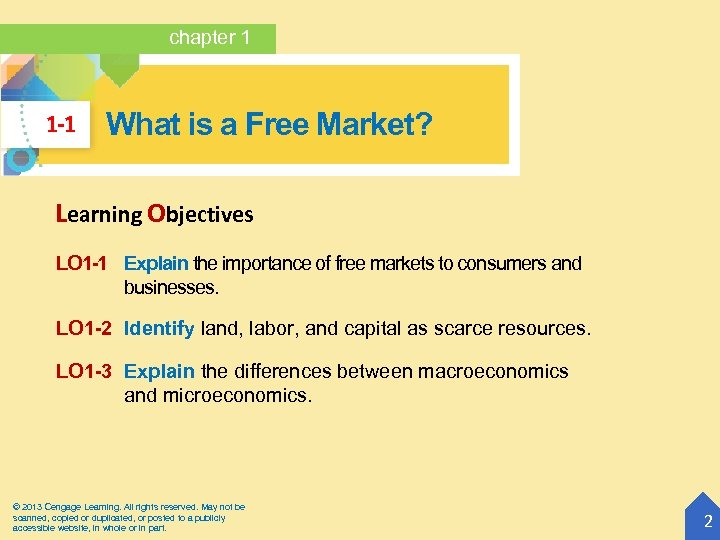 chapter 1 1 -1 What is a Free Market? Learning Objectives LO 1 -1