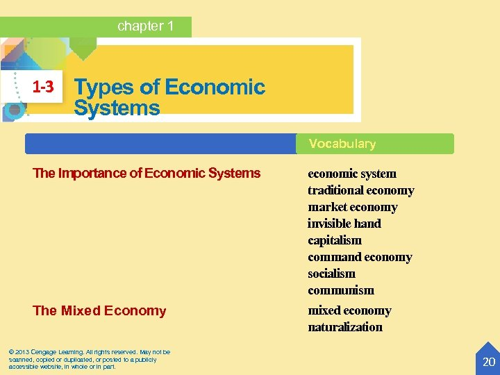 chapter 1 1 -3 Types of Economic Systems Vocabulary The Importance of Economic Systems