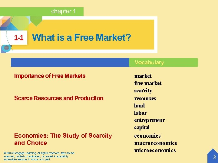 chapter 1 1 -1 What is a Free Market? Vocabulary Importance of Free Markets