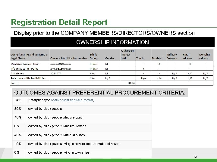 Registration Detail Report Display prior to the COMPANY MEMBERS/DIRECTORS/OWNERS section OWNERSHIP INFORMATION OUTCOMES AGAINST