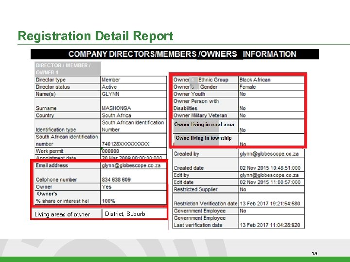 Registration Detail Report Living areas of owner District, Suburb 13