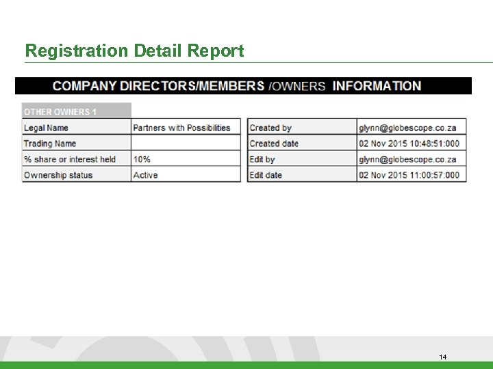 Registration Detail Report 14