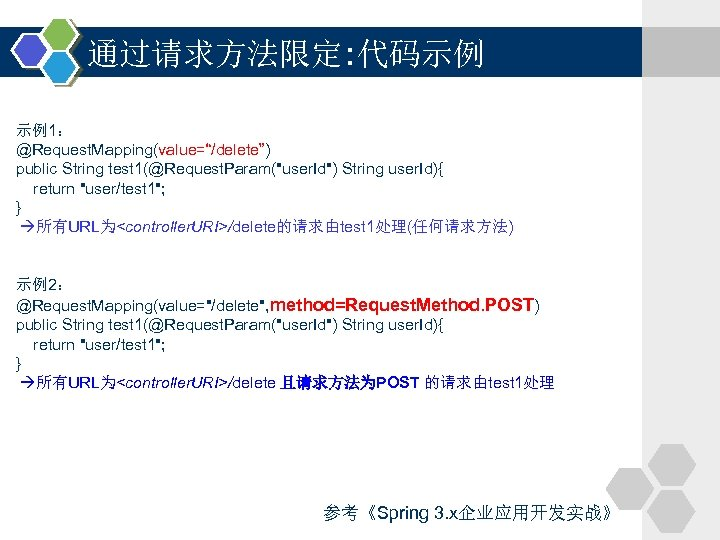 "通过请求方法限定: 代码示例 示例1: @Request. Mapping(value=""/delete"") public String test 1(@Request. Param("