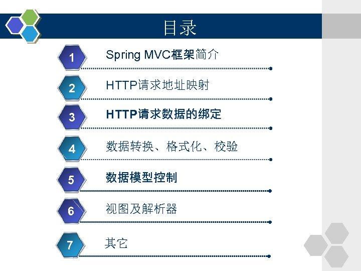 目录 1 Spring MVC框架简介 2 HTTP请求地址映射 3 HTTP请求数据的绑定 4 数据转换、格式化、校验 5 数据模型控制 6 视图及解析器