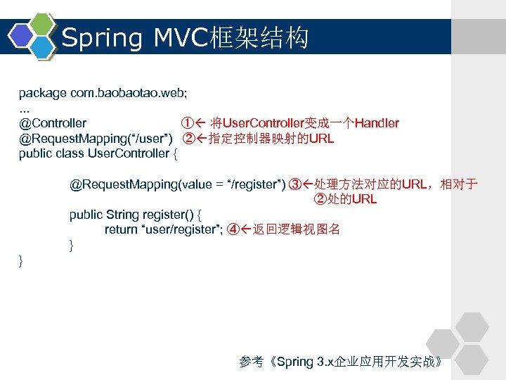 Spring MVC框架结构 package com. baobaotao. web; . . . @Controller ① 将User. Controller变成一个Handler @Request.