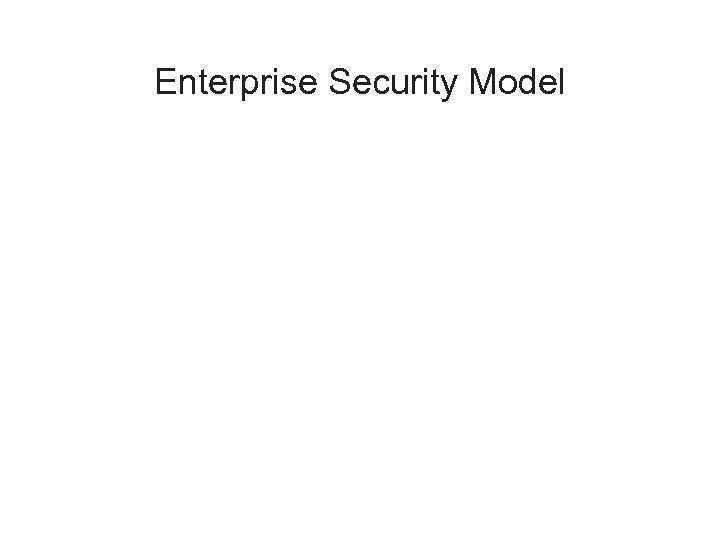 Enterprise Security Model