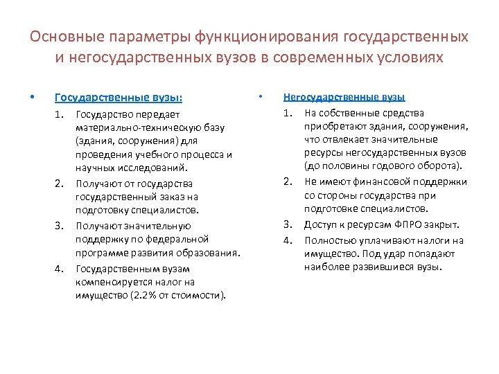 Основные параметры функционирования государственных и негосударственных вузов в современных условиях • Государственные вузы: 1.