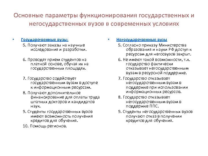 Основные параметры функционирования государственных и негосударственных вузов в современных условиях • Государственные вузы: 5.