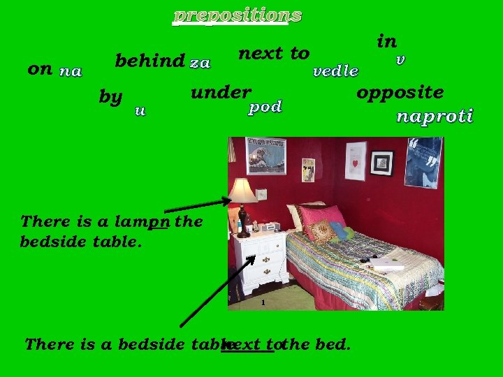 prepositions on na behind za by u next to under in vedle pod There