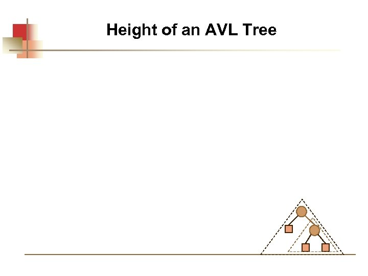 Height of an AVL Tree