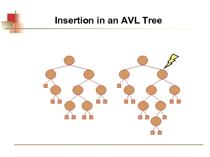 Insertion in an AVL Tree