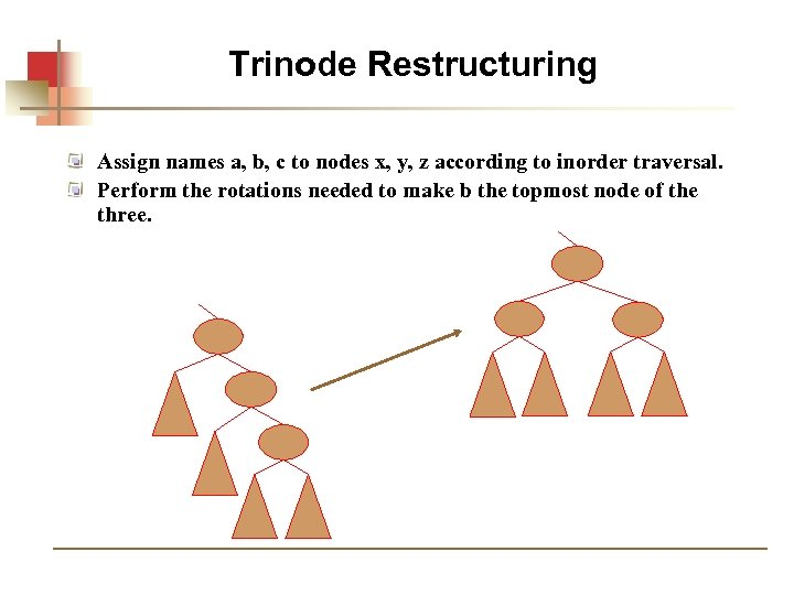 Trinode Restructuring Assign names a, b, c to nodes x, y, z according to