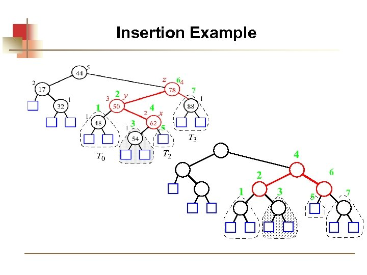 Insertion Example